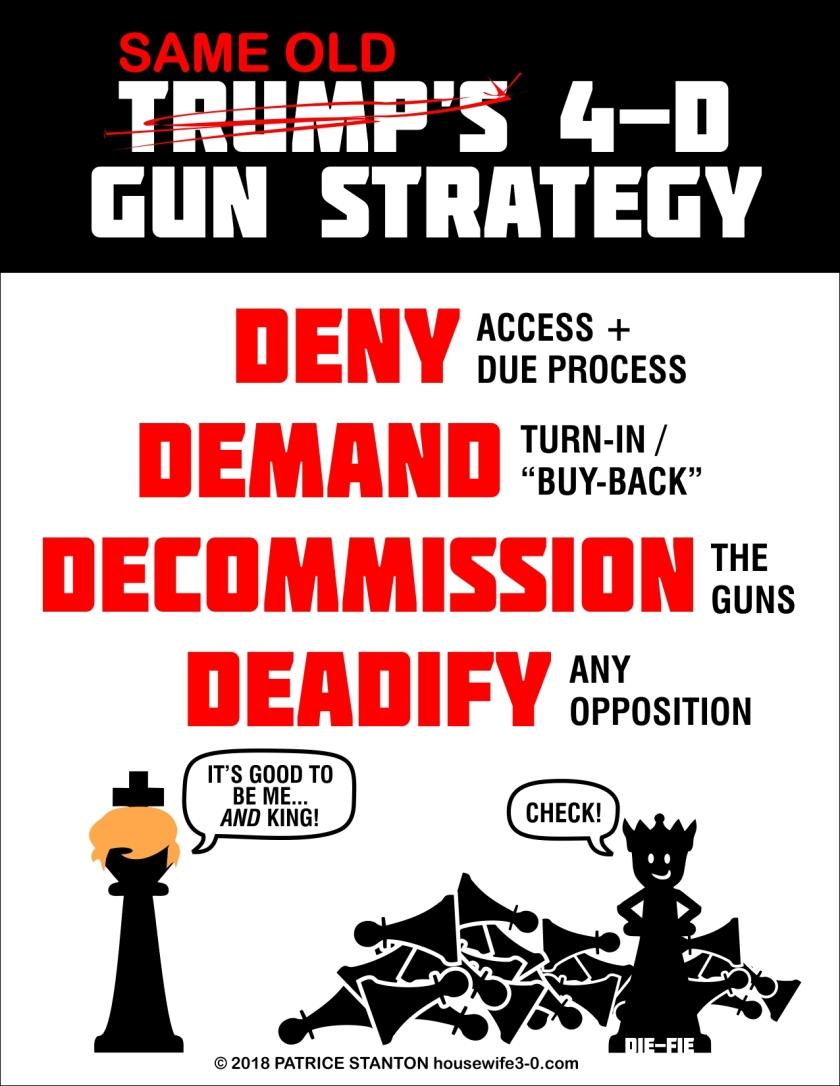 4D_GUN_Strategy